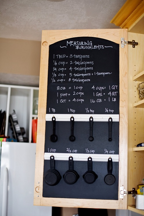chalkboard cabinet kitchen hack